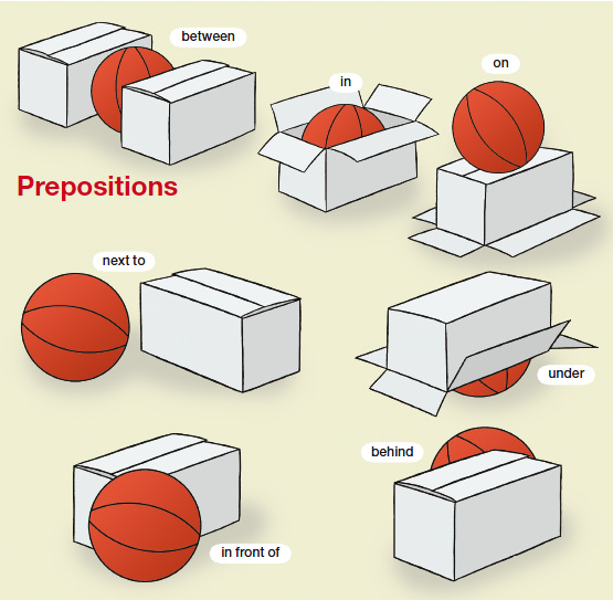 preposition outside Colouring Pages